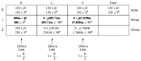 parallel RLC circuit